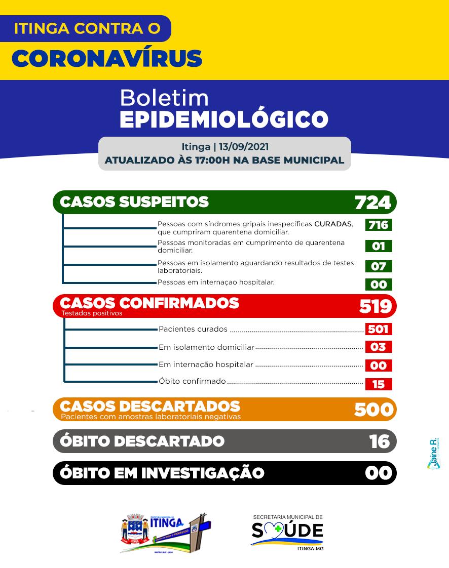 BOLETIM INFORMATIVO OFICIAL SOBRE O CORONAVÍRUS 13/0...
