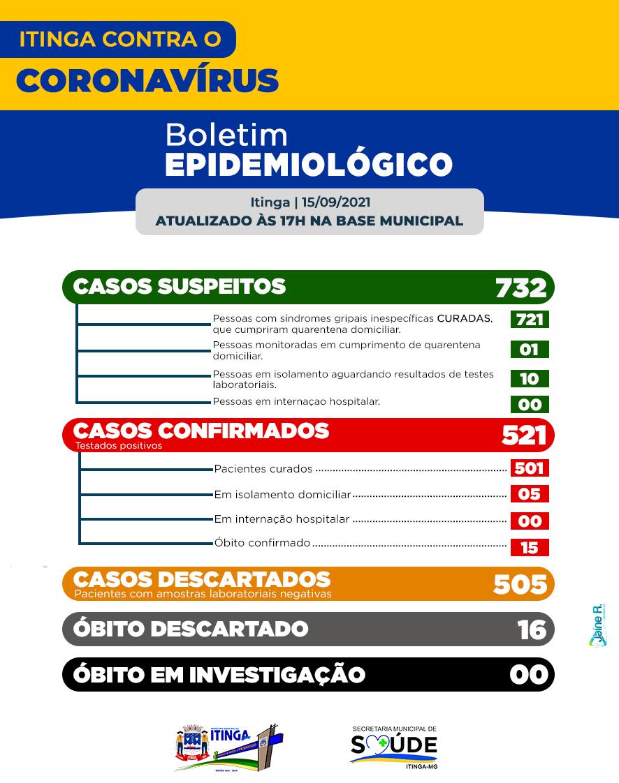 BOLETIM INFORMATIVO OFICIAL SOBRE O CORONAVÍRUS 15/0...