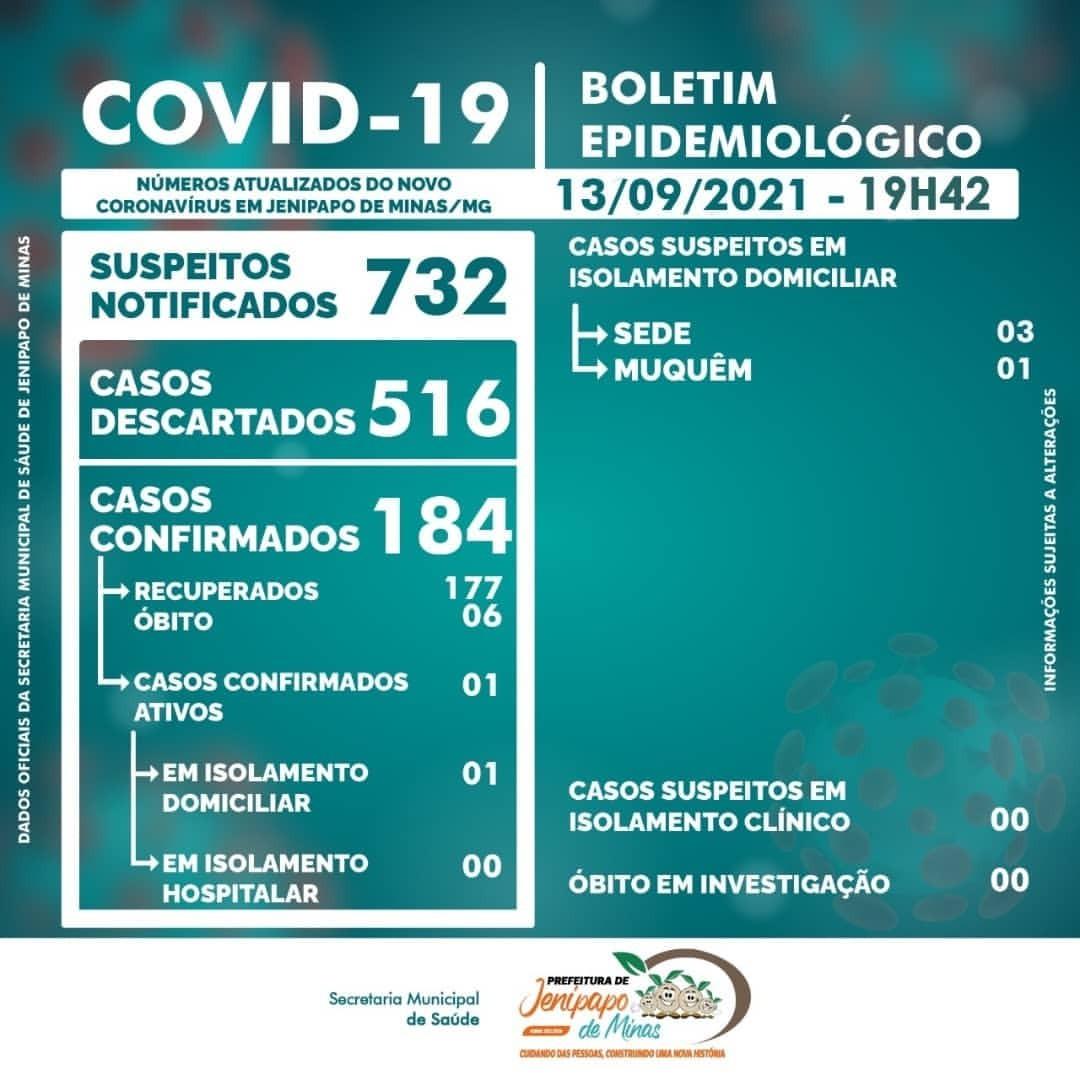 BOLETIM CORONAVÍRUS - 13/09/2021