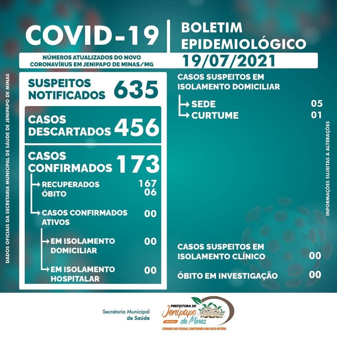 BOLETIM CORONAVÍRUS - 19/07/2021