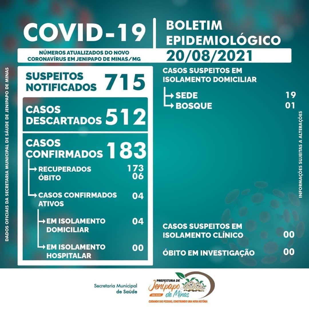 BOLETIM CORONAVÍRUS - 20/08/2021