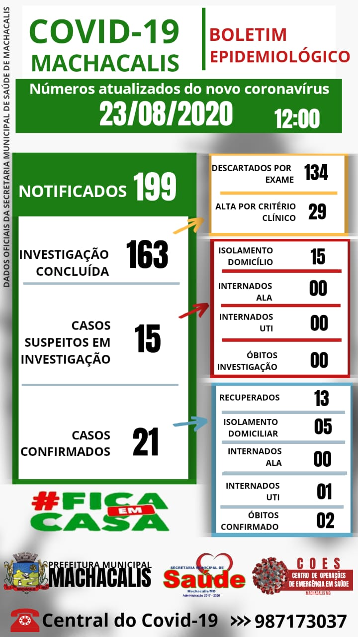 BOLETIM INFORMATIVO OFICIAL SOBRE O CORONAVÍRUS 23/0...