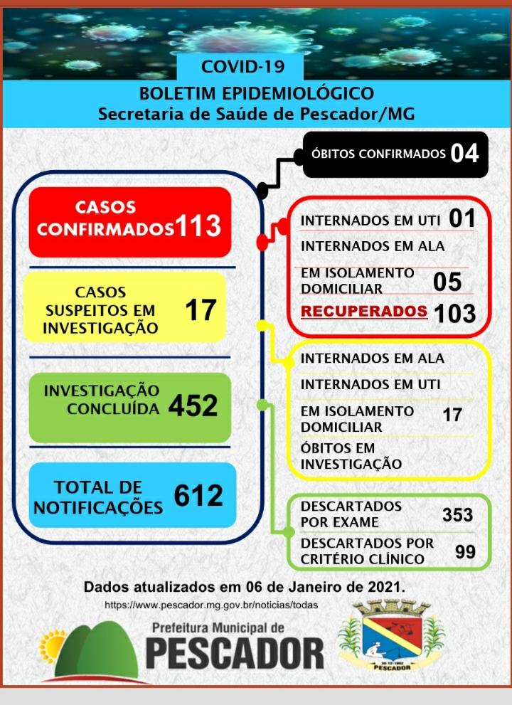 BOLETIM INFORMATIVO OFICIAL SOBRE O CORONAVÍRUS 06/0...
