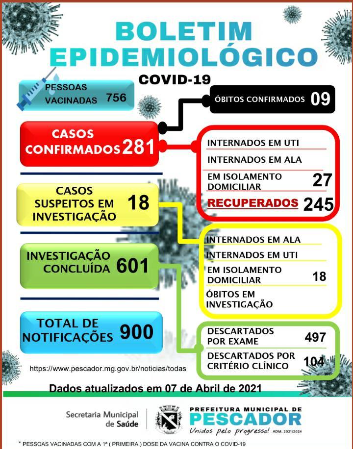 BOLETIM INFORMATIVO OFICIAL SOBRE O CORONAVÍRUS 07/0...