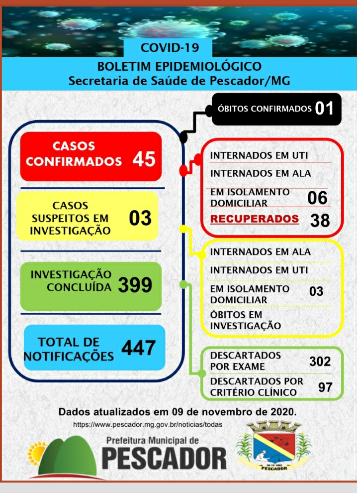 BOLETIM INFORMATIVO OFICIAL SOBRE O CORONAVÍRUS 09/1...