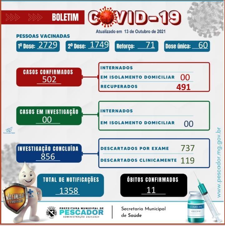BOLETIM INFORMATIVO OFICIAL SOBRE O CORONAVÍRUS 13/1...