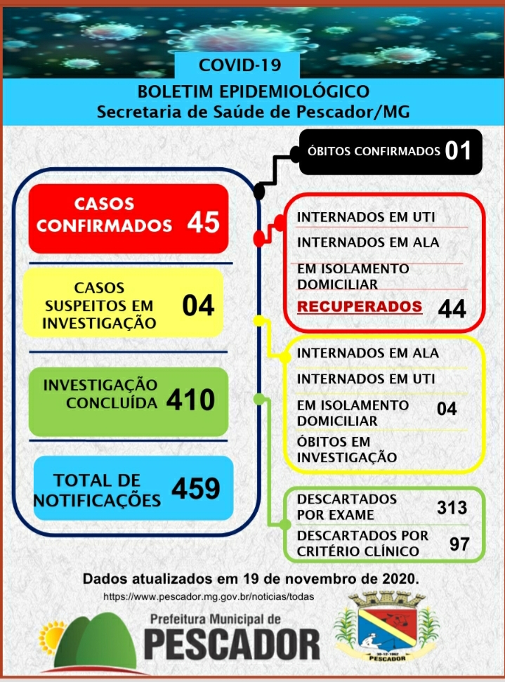 BOLETIM INFORMATIVO OFICIAL SOBRE O CORONAVÍRUS 19/1...