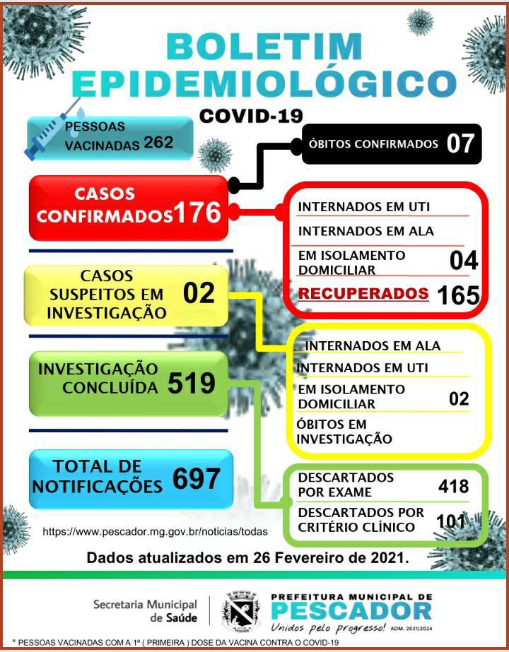 BOLETIM INFORMATIVO OFICIAL SOBRE O CORONAVÍRUS 26/0...