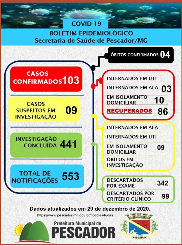 BOLETIM INFORMATIVO OFICIAL SOBRE O CORONAVÍRUS 29/1...