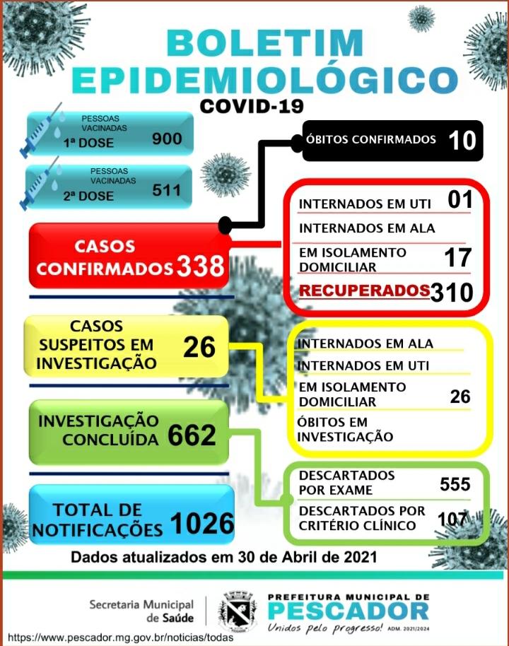 BOLETIM INFORMATIVO OFICIAL SOBRE O CORONAVÍRUS 30/0...