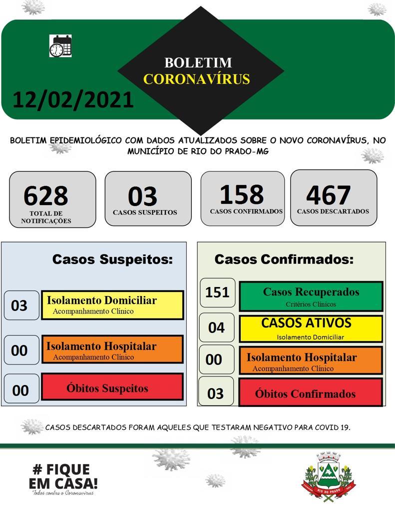 BOLETIM EPIDEMIOLÓGICO CORONAVÍRUS - 12/02/2021
