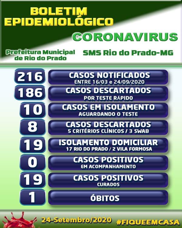 BOLETIM EPIDEMIOLÓGICO CORONAVÍRUS - 24/09/2020