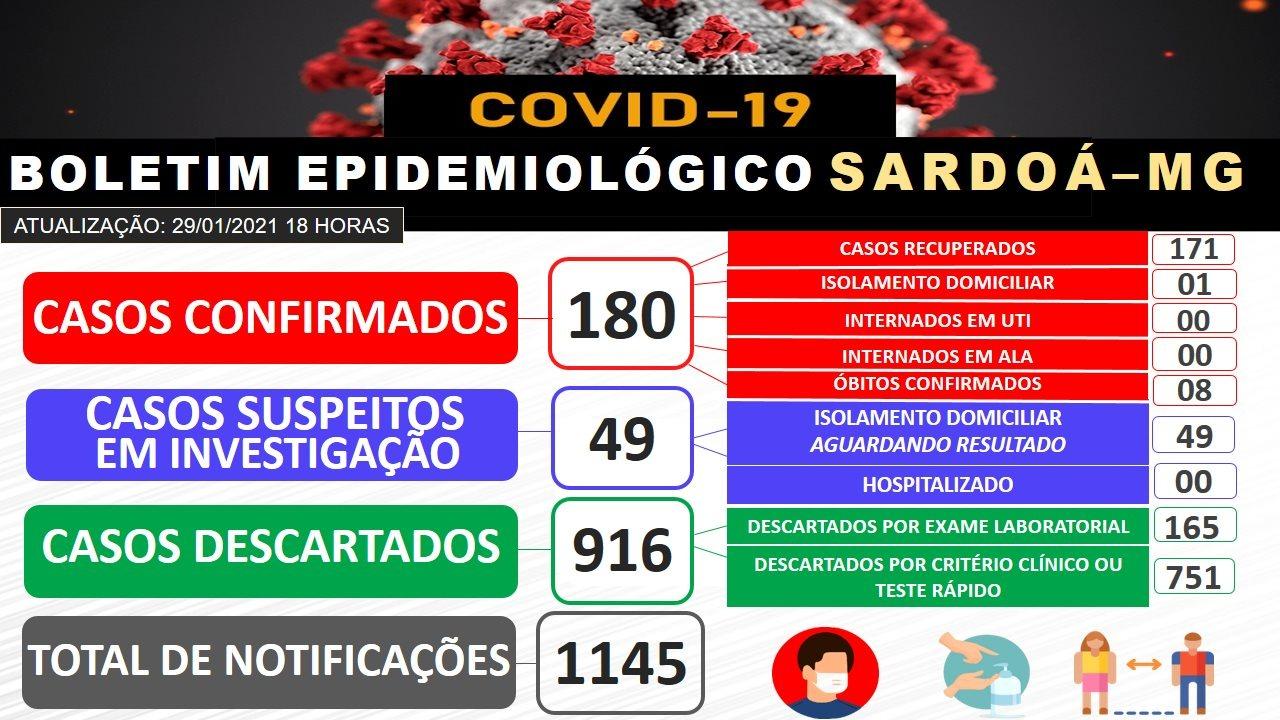 BOLETIM EPIDEMIOLÓGICO CORONAVÍRUS - 29/01/2021